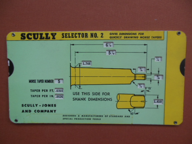 Image for Scully Jones Selector No. 2; Dimensions for Drawing Morse Tapers
