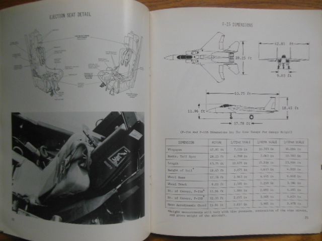 Image for The F-15 Eagle in Detail and Scale Part I Series II (1980)