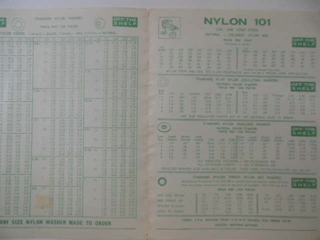 Image for Penn Fibre & Specialty Co. Inc. Nylon Price List and Color Chart